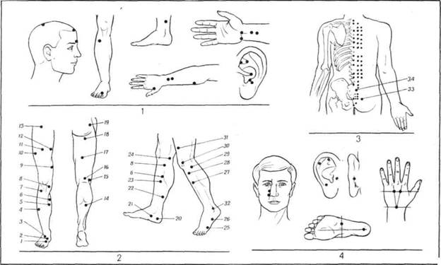Acupressure-technique-and-point-of-impact